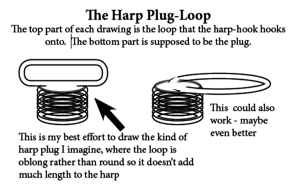harp-plug-loop-dhc-v2